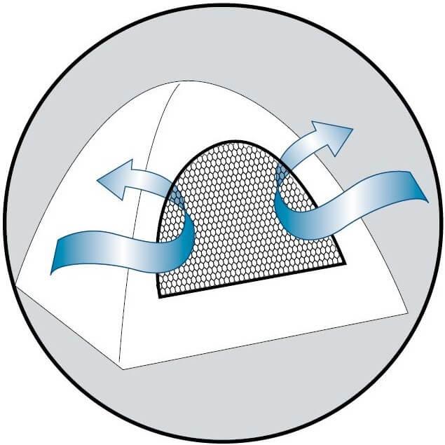 Coleman - anti-insectengaas en ventilatie