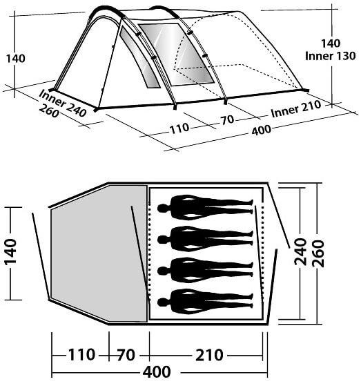 Indeling Easy Camp Cyber 400